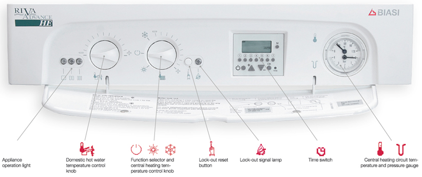 Charming boiler troubleshooting guide contemporary electrical unusual boiler instructions photos electrical circuit diagram asfbconference2016 Image collections